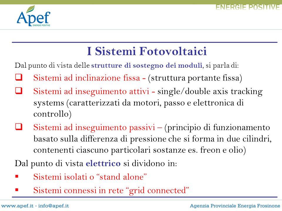 I Sistemi Fotovoltaici