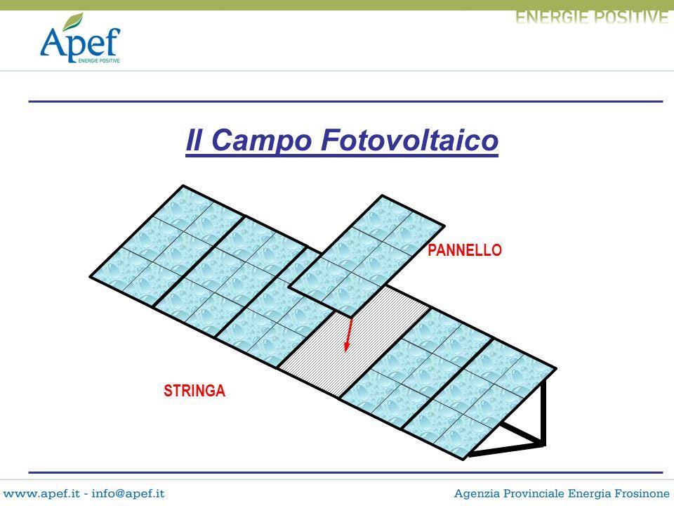 Il Campo Fotovoltaico PANNELLO STRINGA
