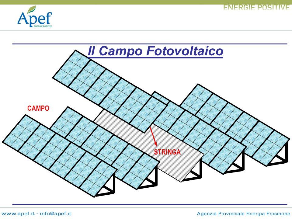 Il Campo Fotovoltaico CAMPO STRINGA