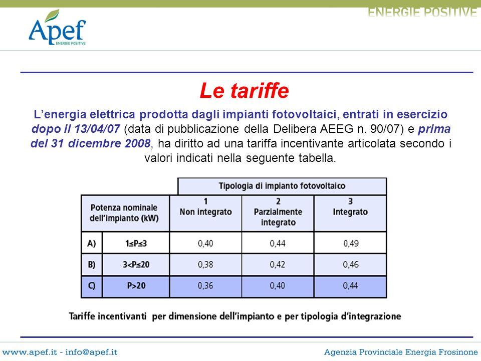 Le tariffe