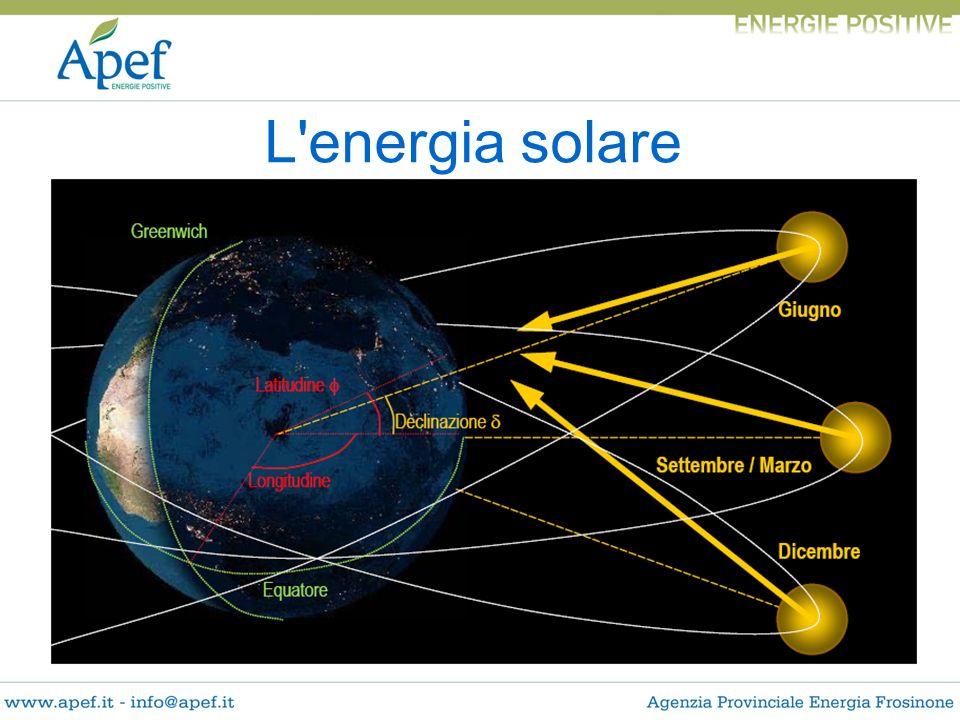 L energia solare 56