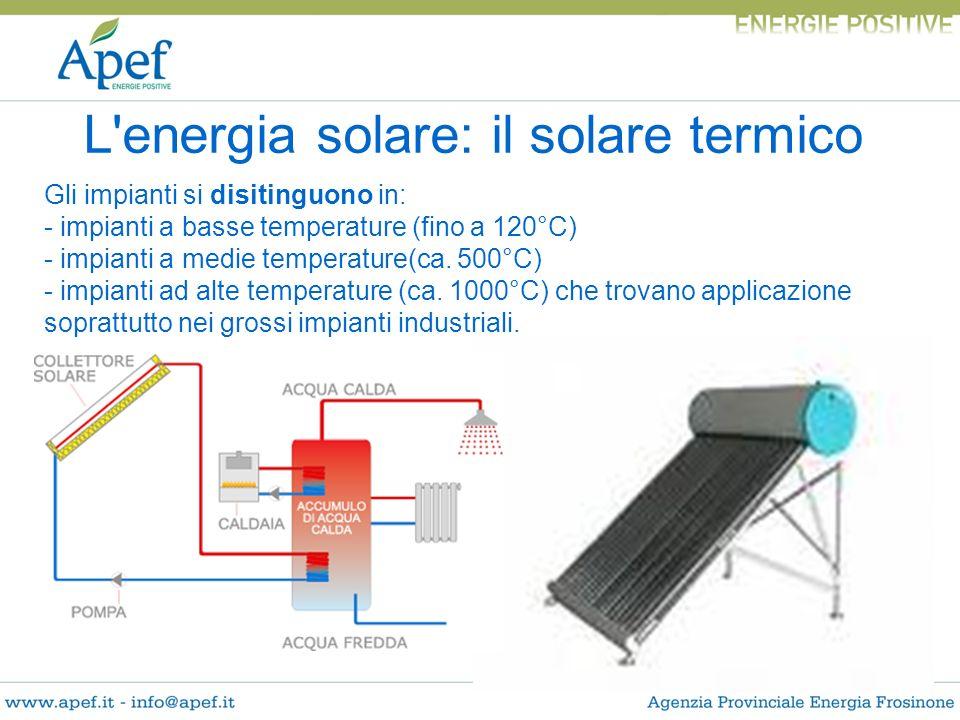 L energia solare: il solare termico