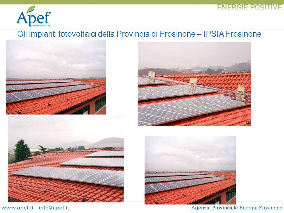 Gli impianti fotovoltaici della Provincia di Frosinone – IPSIA Frosinone
