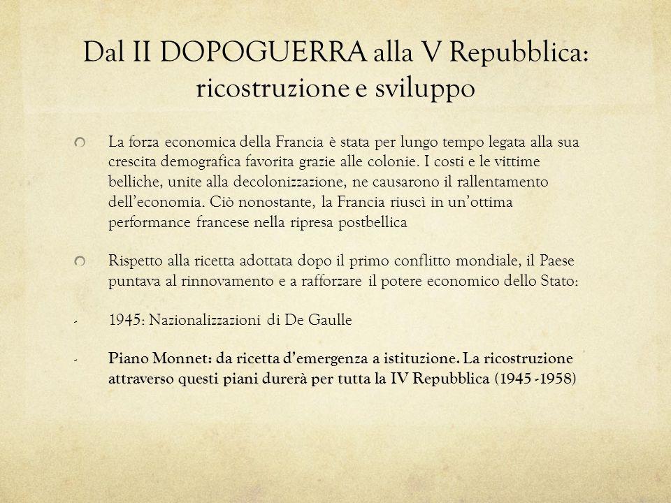 Dal II DOPOGUERRA alla V Repubblica: ricostruzione e sviluppo