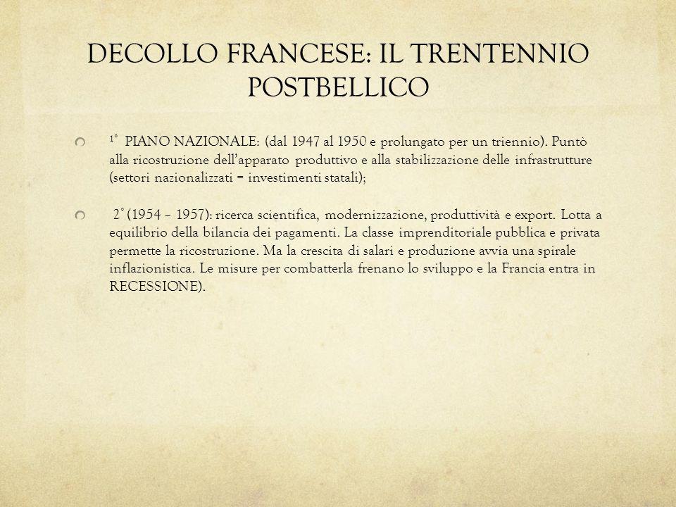 DECOLLO FRANCESE: IL TRENTENNIO POSTBELLICO