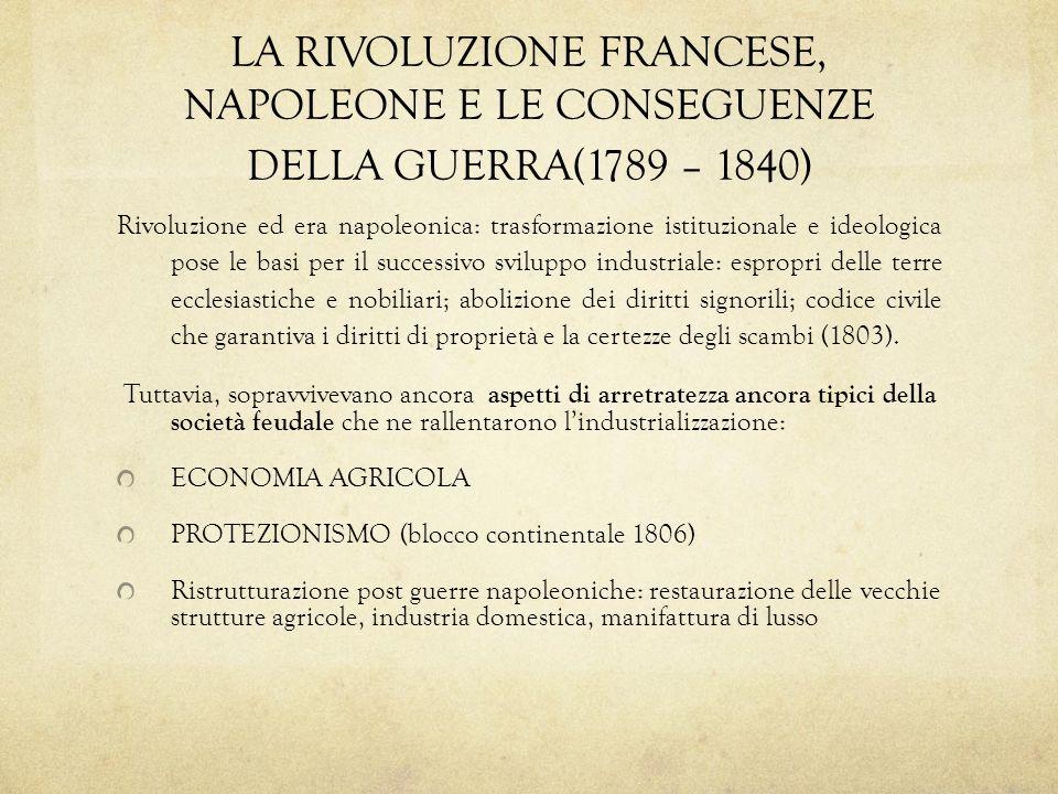 LA RIVOLUZIONE FRANCESE, NAPOLEONE E LE CONSEGUENZE DELLA GUERRA(1789 – 1840)