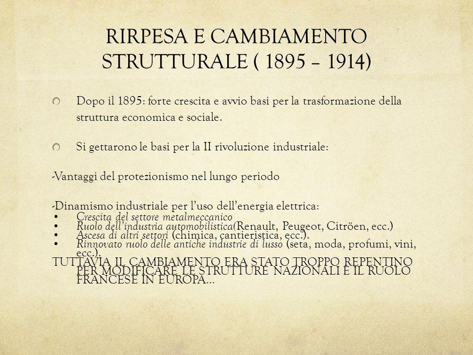 RIRPESA E CAMBIAMENTO STRUTTURALE ( 1895 – 1914)