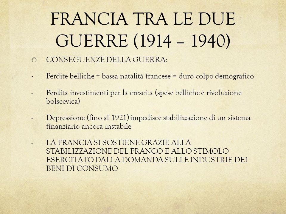 FRANCIA TRA LE DUE GUERRE (1914 – 1940)