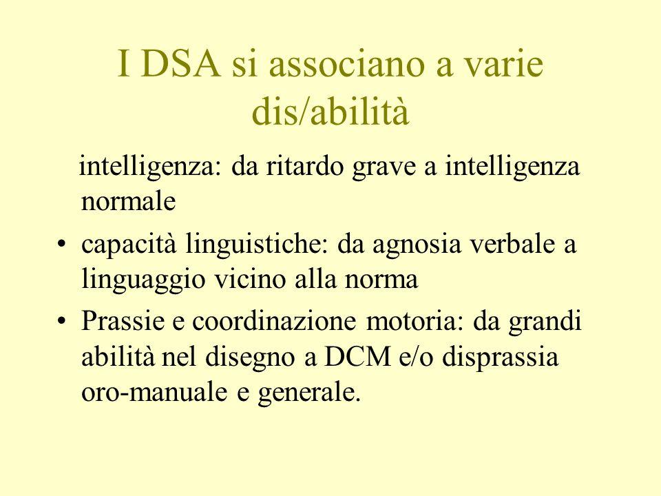 I DSA si associano a varie dis/abilità