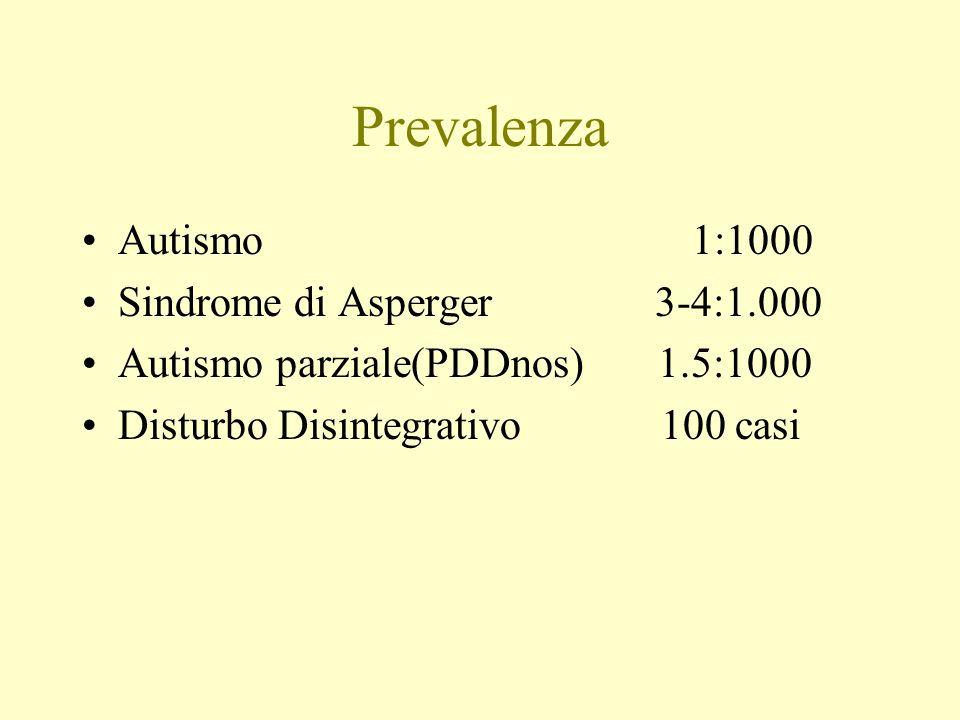 Prevalenza Autismo 1:1000 Sindrome di Asperger 3-4:1.000