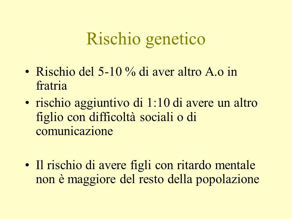 Rischio genetico Rischio del 5-10 % di aver altro A.o in fratria