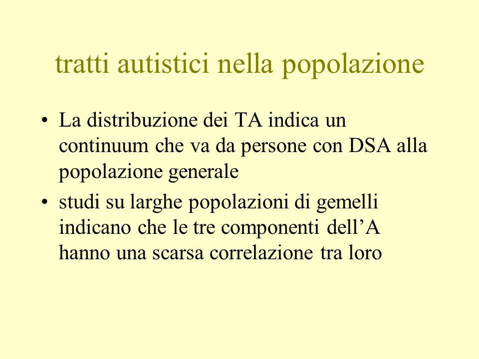 tratti autistici nella popolazione