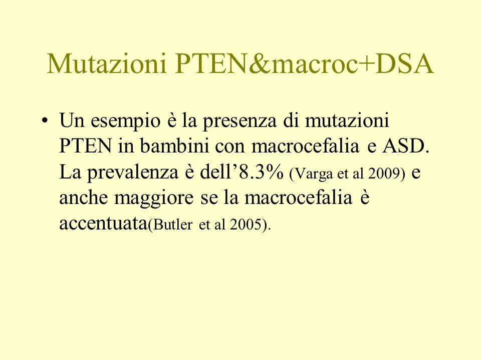 Mutazioni PTEN&macroc+DSA