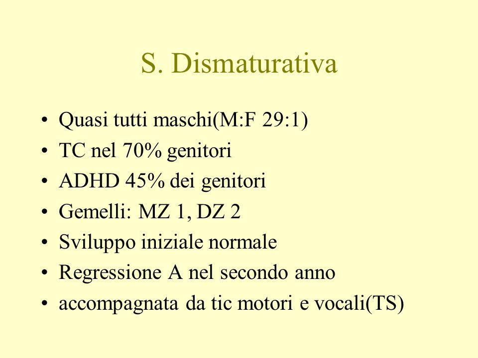 S. Dismaturativa Quasi tutti maschi(M:F 29:1) TC nel 70% genitori
