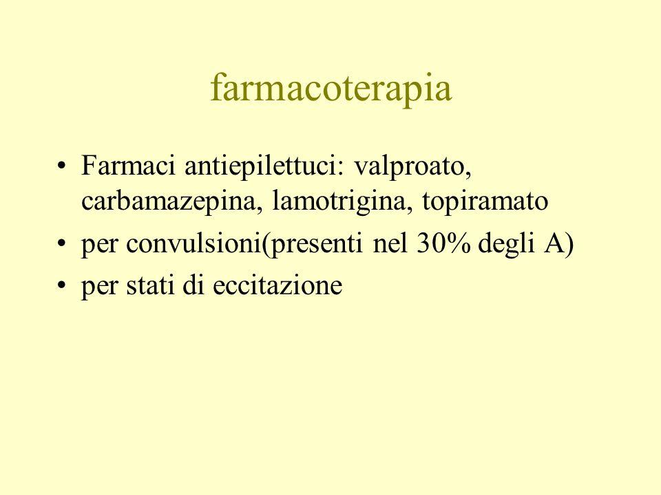 farmacoterapia Farmaci antiepilettuci: valproato, carbamazepina, lamotrigina, topiramato. per convulsioni(presenti nel 30% degli A)