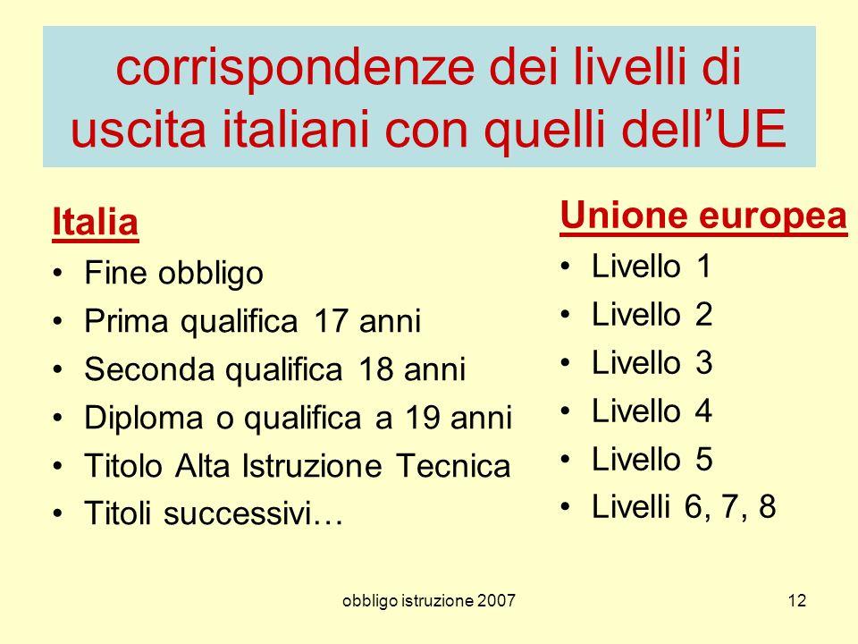 corrispondenze dei livelli di uscita italiani con quelli dell'UE