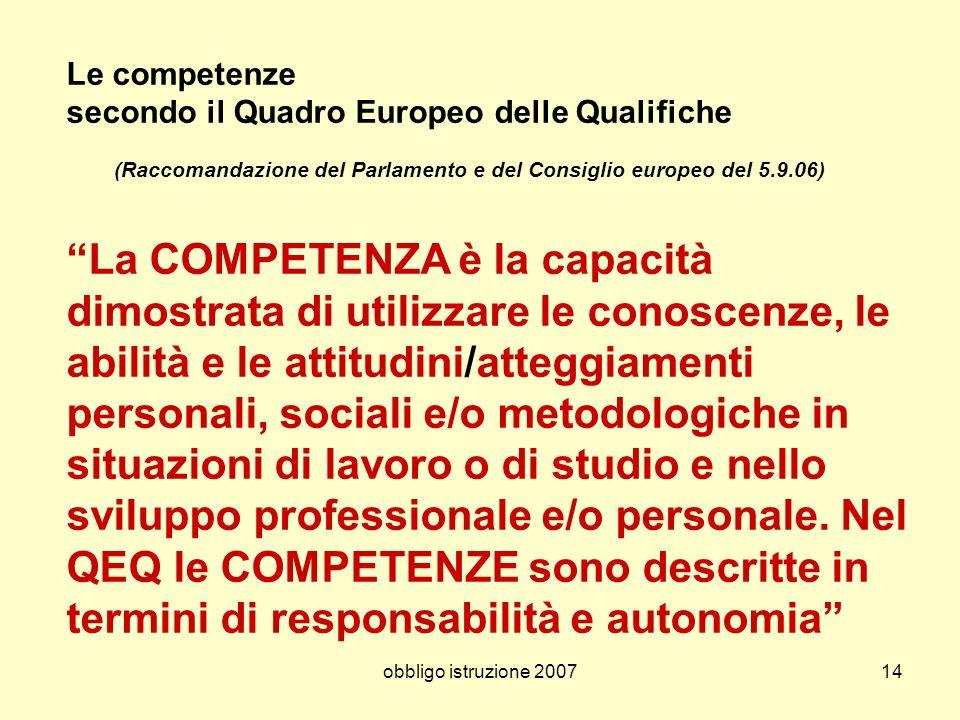 Le competenze secondo il Quadro Europeo delle Qualifiche (Raccomandazione del Parlamento e del Consiglio europeo del 5.9.06) La COMPETENZA è la capacità dimostrata di utilizzare le conoscenze, le abilità e le attitudini/atteggiamenti personali, sociali e/o metodologiche in situazioni di lavoro o di studio e nello sviluppo professionale e/o personale. Nel QEQ le COMPETENZE sono descritte in termini di responsabilità e autonomia