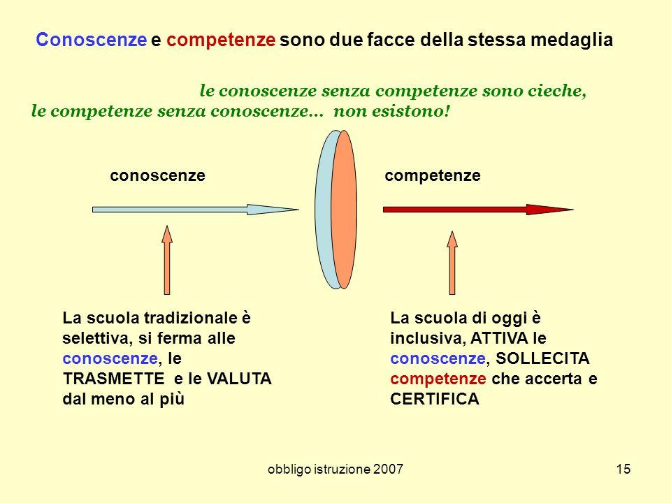 Conoscenze e competenze sono due facce della stessa medaglia