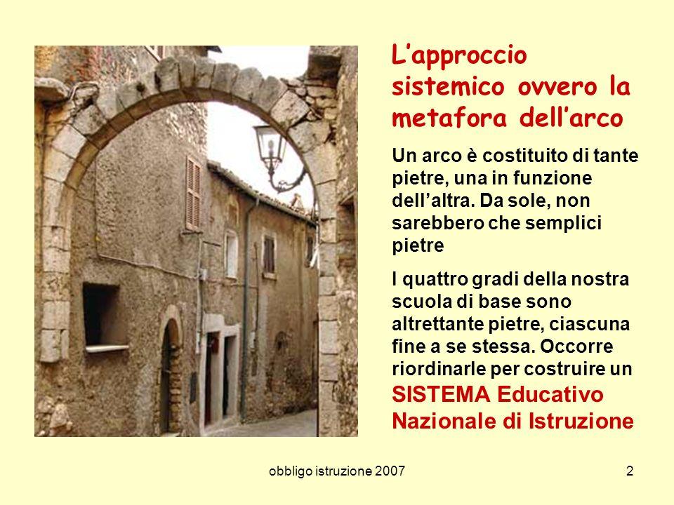 L'approccio sistemico ovvero la metafora dell'arco