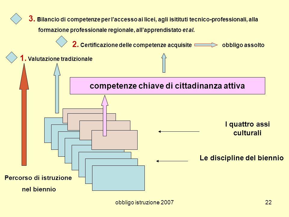 competenze chiave di cittadinanza attiva