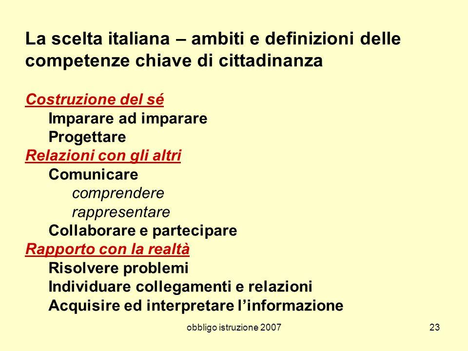 La scelta italiana – ambiti e definizioni delle