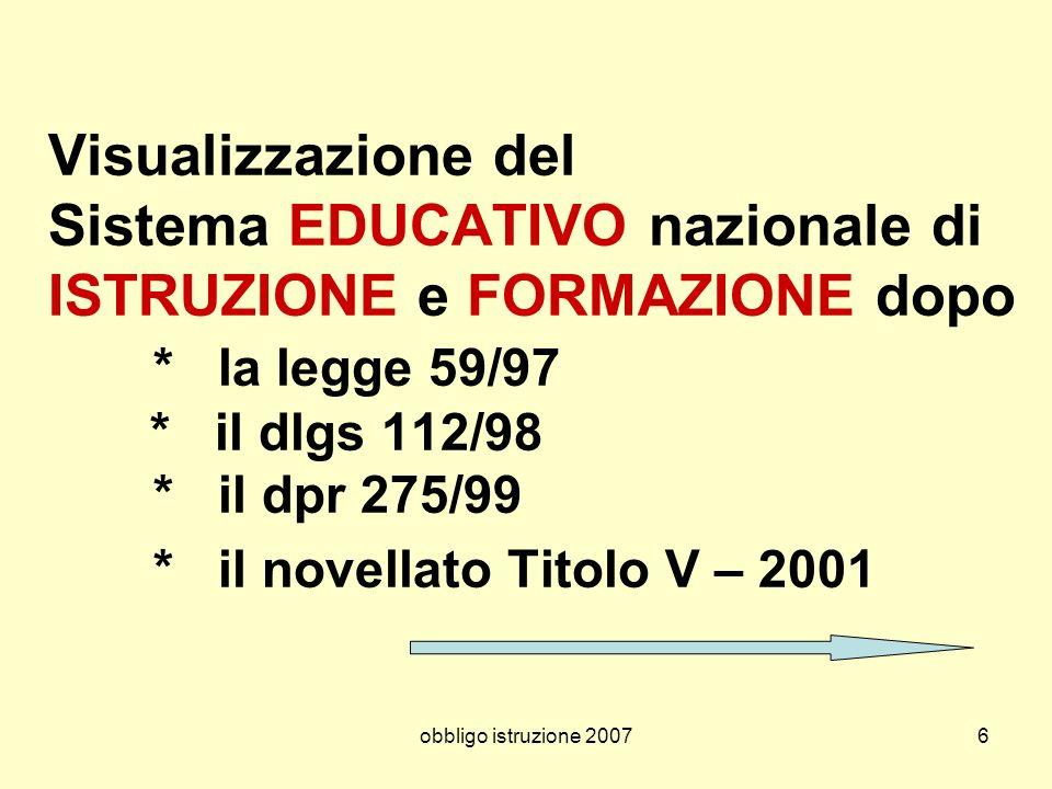 Visualizzazione del Sistema EDUCATIVO nazionale di ISTRUZIONE e FORMAZIONE dopo * la legge 59/97 * il dlgs 112/98 * il dpr 275/99 * il novellato Titolo V – 2001
