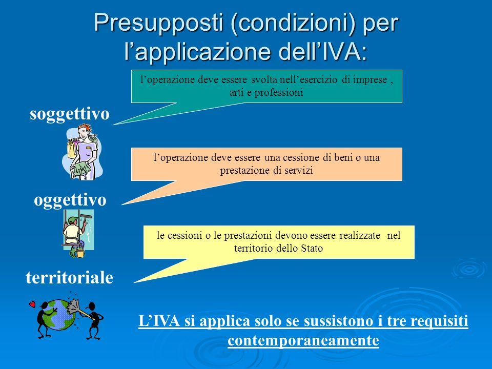 Presupposti (condizioni) per l'applicazione dell'IVA:
