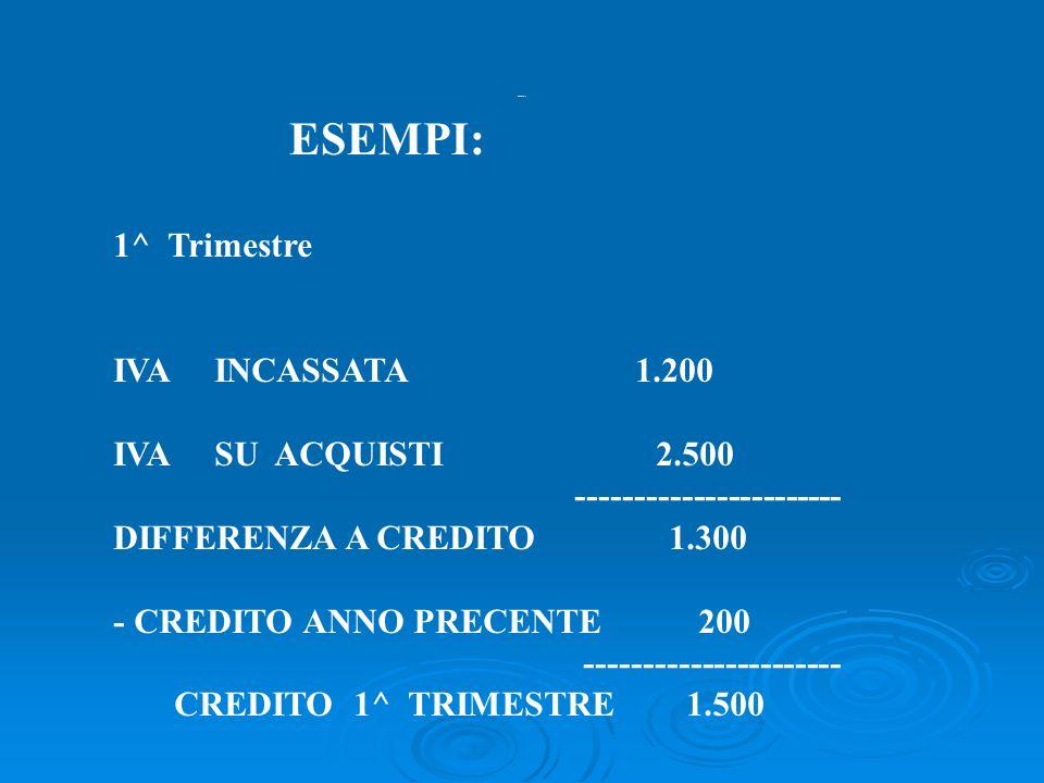 ESEMPI: 1^ Trimestre IVA INCASSATA 1.200 IVA SU ACQUISTI 2.500