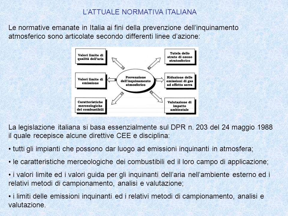 L'ATTUALE NORMATIVA ITALIANA