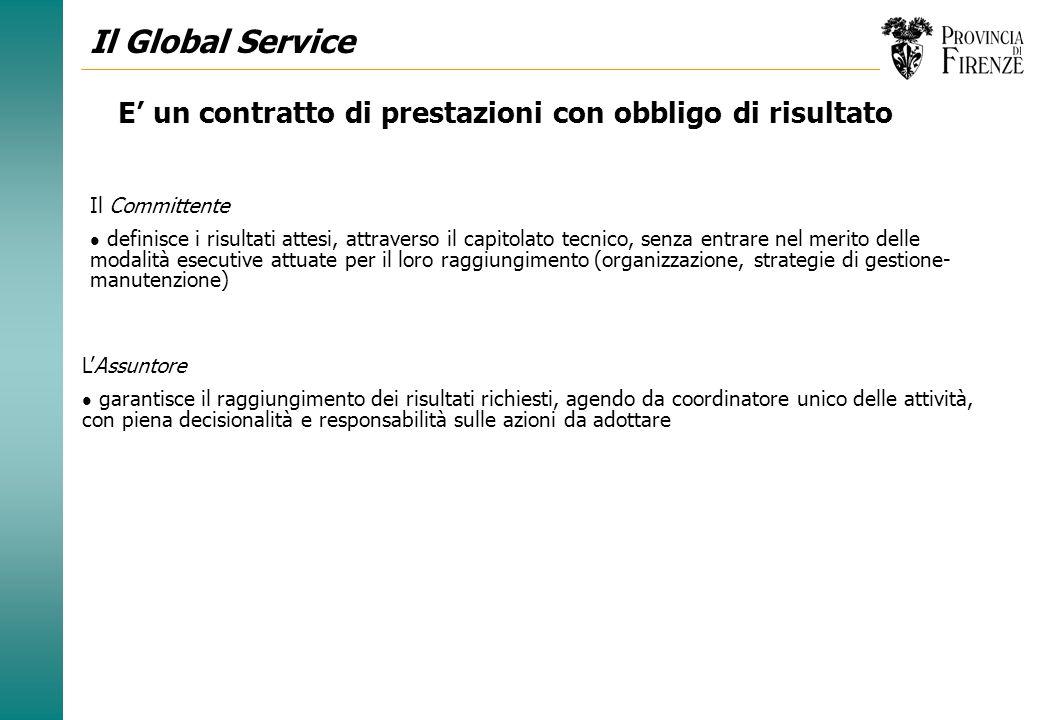 Il Global Service E' un contratto di prestazioni con obbligo di risultato. Il Committente.
