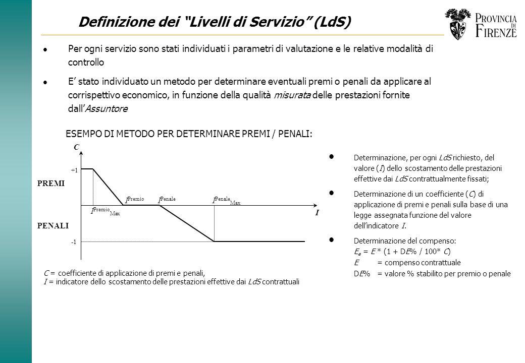 Definizione dei Livelli di Servizio (LdS)