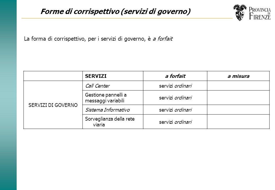Forme di corrispettivo (servizi di governo)