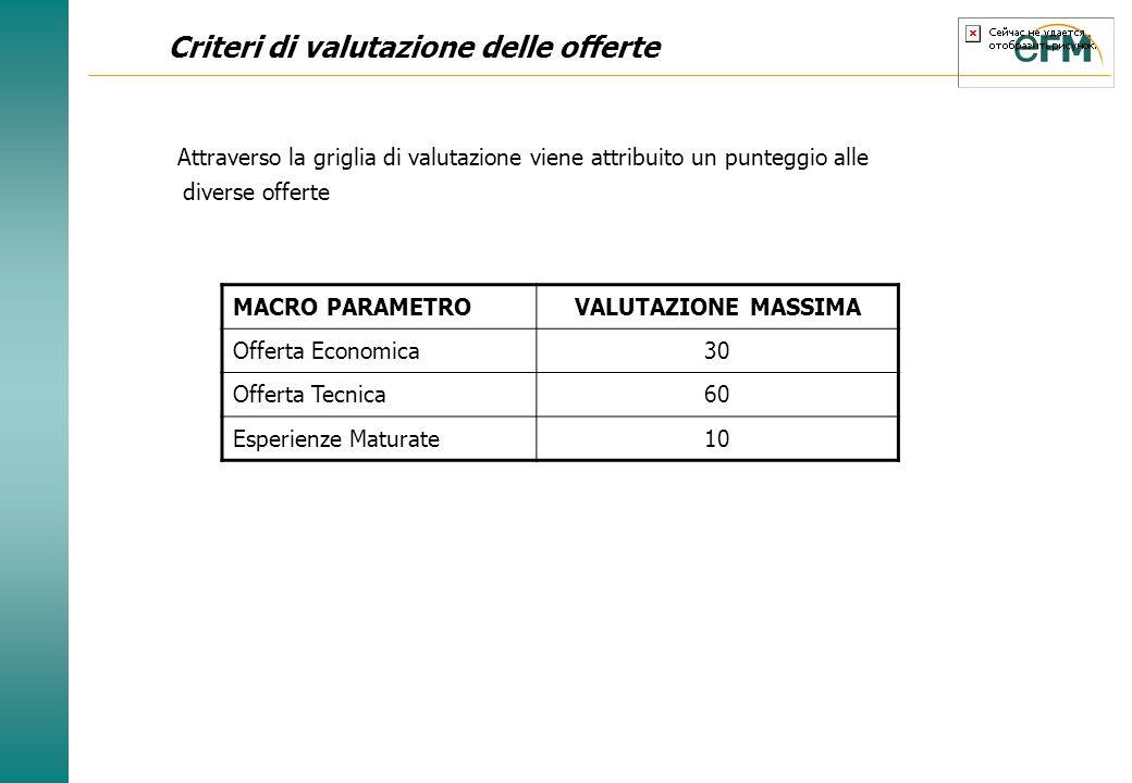 Criteri di valutazione delle offerte