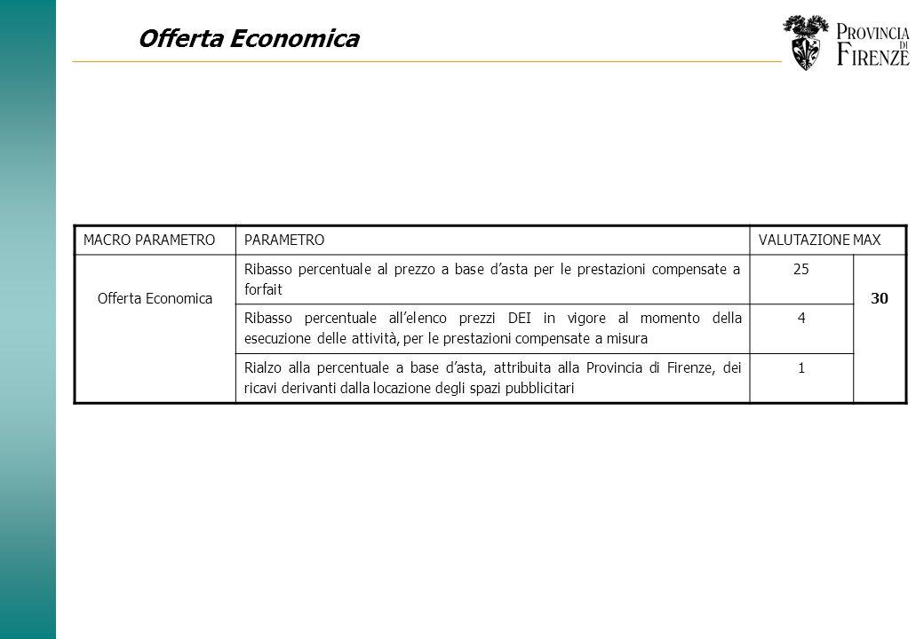 Offerta Economica MACRO PARAMETRO PARAMETRO VALUTAZIONE MAX