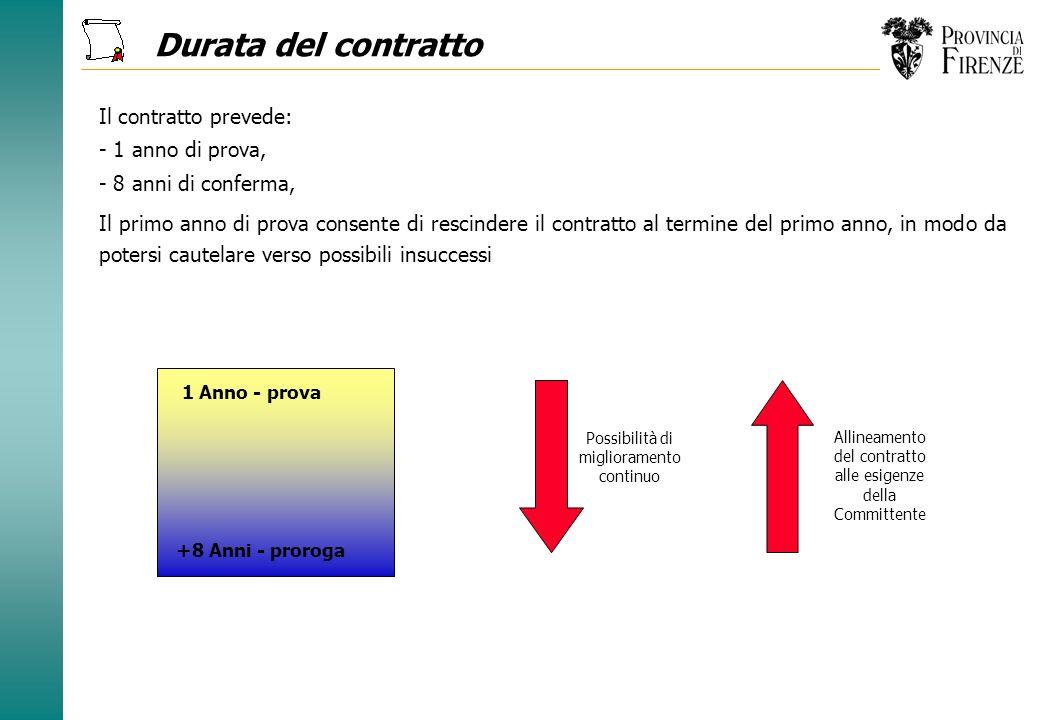 Durata del contratto Il contratto prevede: - 1 anno di prova,
