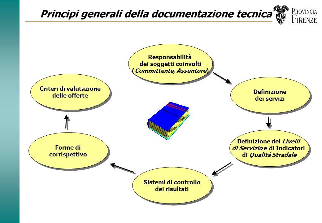 Principi generali della documentazione tecnica