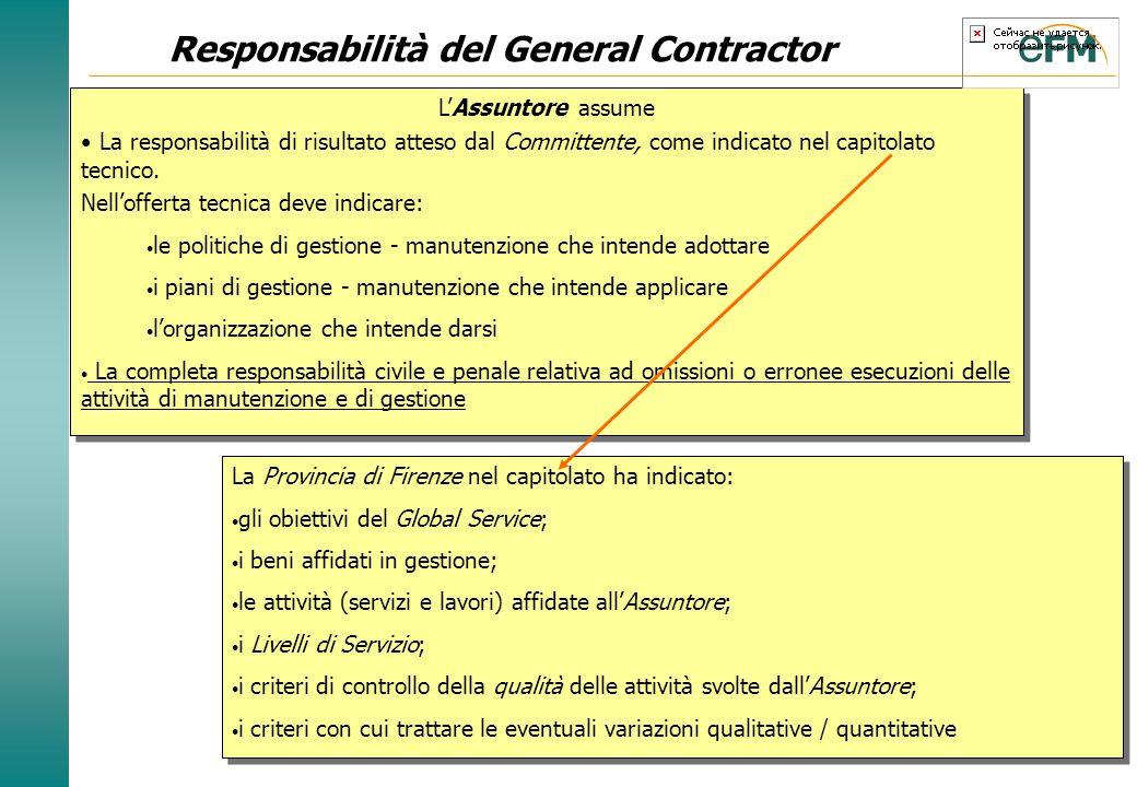 Responsabilità del General Contractor
