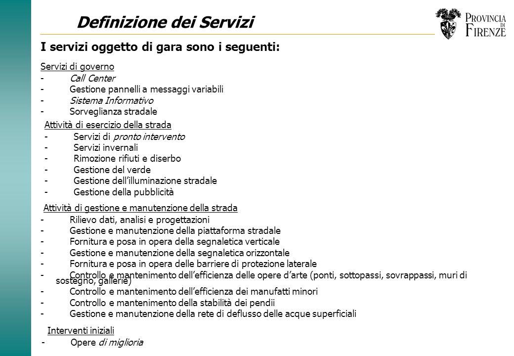 Definizione dei Servizi