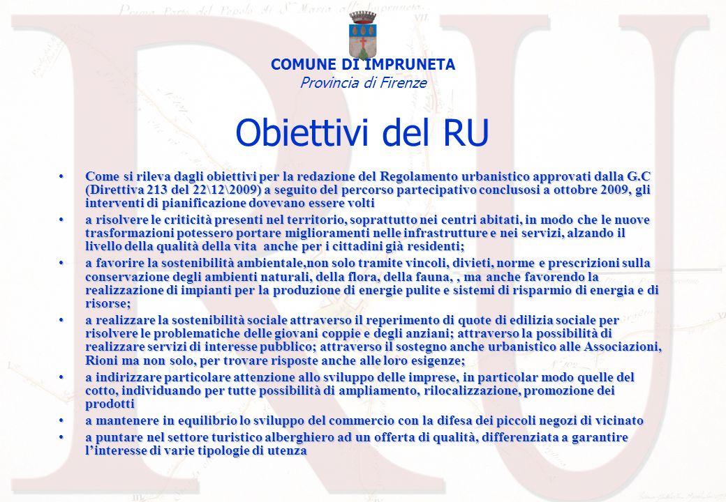 COMUNE DI IMPRUNETA Provincia di Firenze Obiettivi del RU