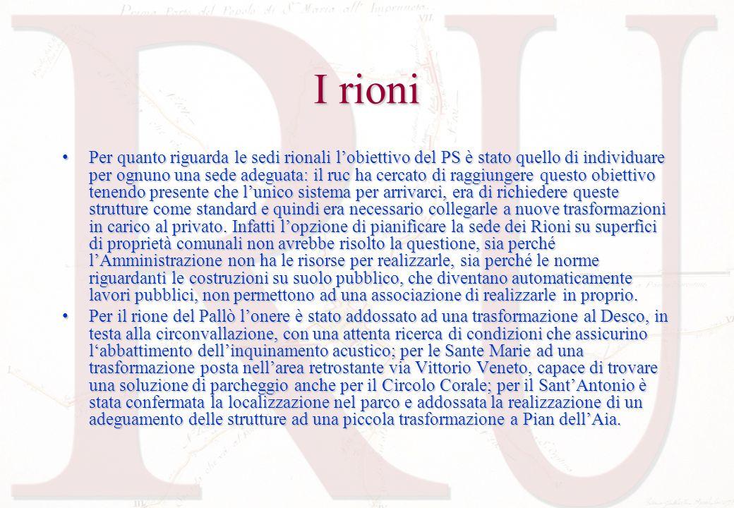 I rioni