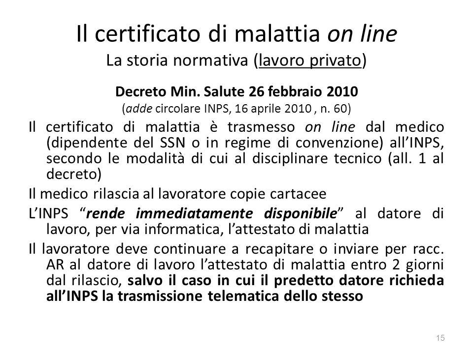 Decreto Min. Salute 26 febbraio 2010