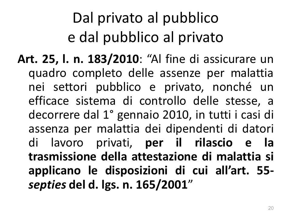 Dal privato al pubblico e dal pubblico al privato