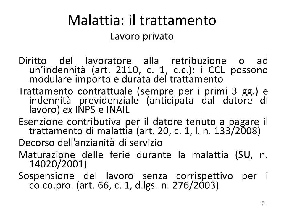Malattia: il trattamento Lavoro privato