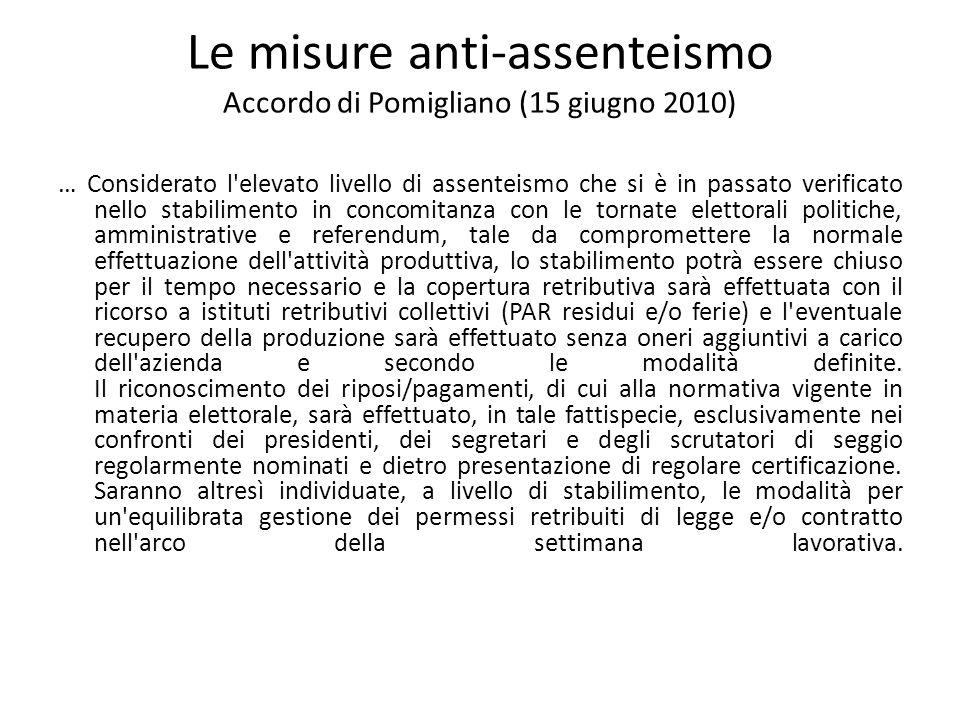 Le misure anti-assenteismo Accordo di Pomigliano (15 giugno 2010)