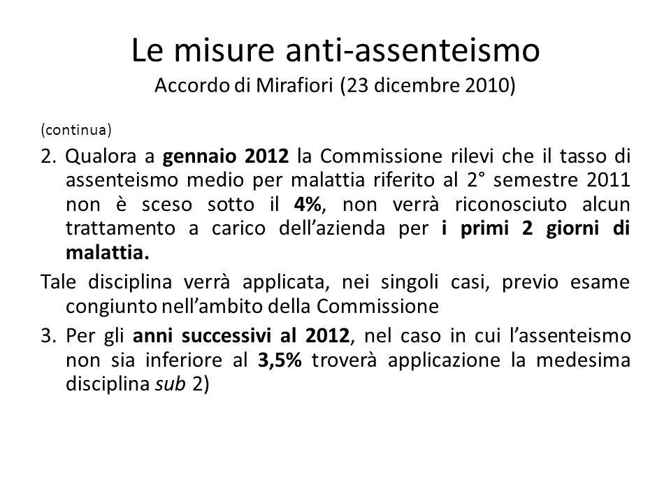 Le misure anti-assenteismo Accordo di Mirafiori (23 dicembre 2010)