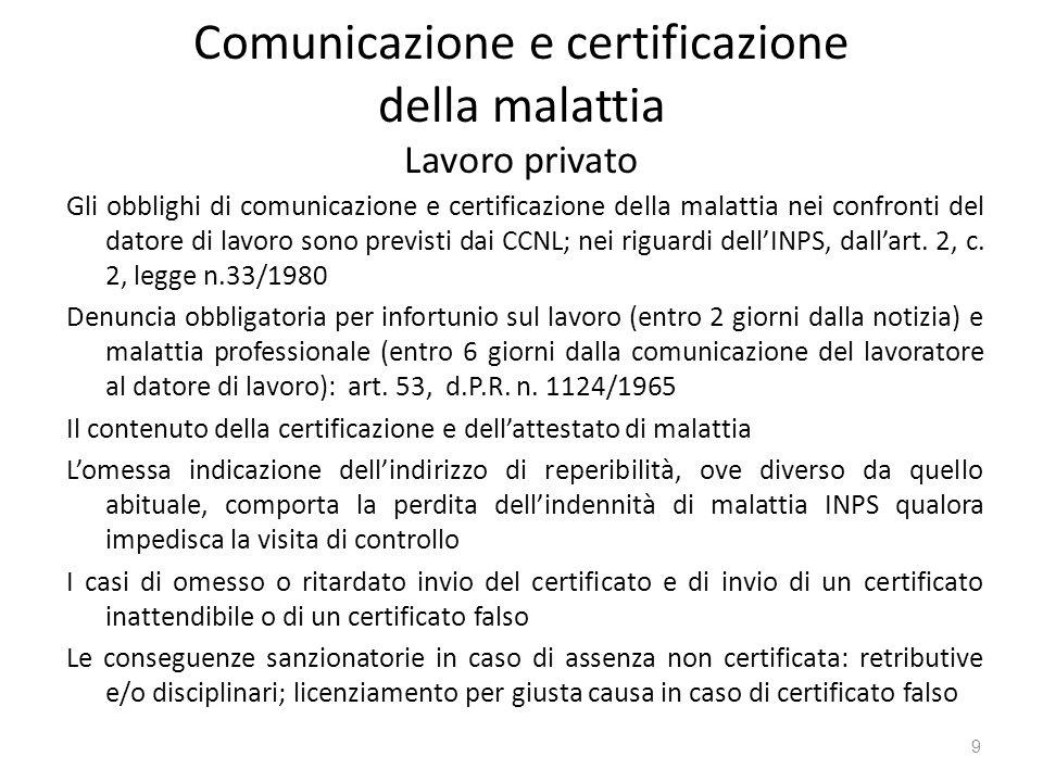 Comunicazione e certificazione della malattia Lavoro privato