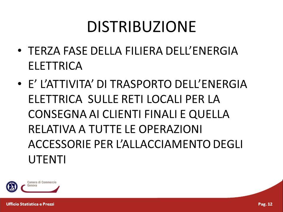 DISTRIBUZIONE TERZA FASE DELLA FILIERA DELL'ENERGIA ELETTRICA