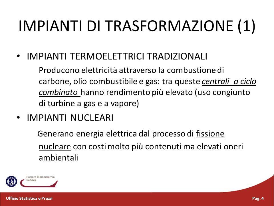 IMPIANTI DI TRASFORMAZIONE (1)