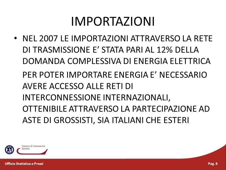 IMPORTAZIONI NEL 2007 LE IMPORTAZIONI ATTRAVERSO LA RETE DI TRASMISSIONE E' STATA PARI AL 12% DELLA DOMANDA COMPLESSIVA DI ENERGIA ELETTRICA.