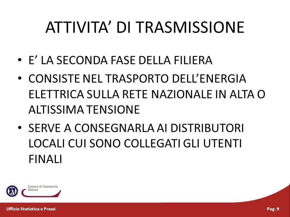 ATTIVITA' DI TRASMISSIONE